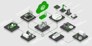 machine data, production data, automation, smart manufacturing, Industry 4.0, data collection